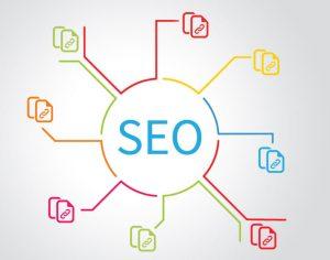 Seo-Linking